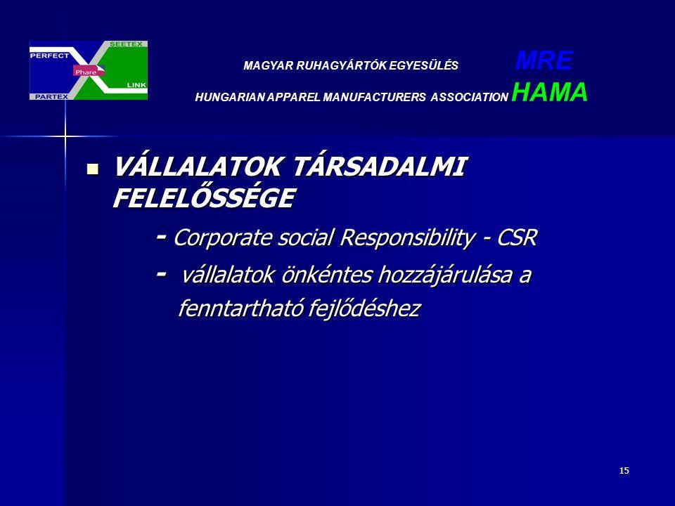 15 VÁLLALATOK TÁRSADALMI FELELŐSSÉGE VÁLLALATOK TÁRSADALMI FELELŐSSÉGE - Corporate social Responsibility - CSR - vállalatok önkéntes hozzájárulása a fenntartható fejlődéshez fenntartható fejlődéshez MAGYAR RUHAGYÁRTÓK EGYESÜLÉS MRE HUNGARIAN APPAREL MANUFACTURERS ASSOCIATION HAMA