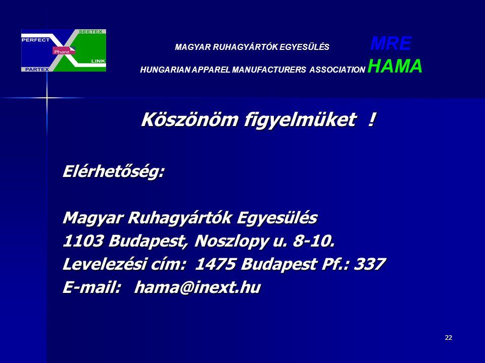 22 Köszönöm figyelmüket . Elérhetőség: Magyar Ruhagyártók Egyesülés 1103 Budapest, Noszlopy u.