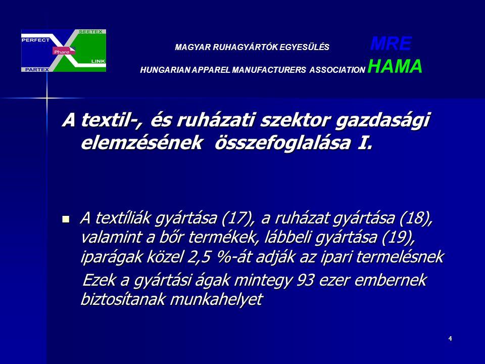 4 A textil-, és ruházati szektor gazdasági elemzésének összefoglalása I.