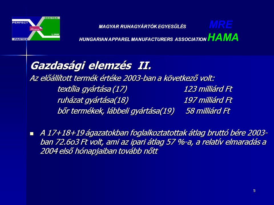 16 SZELLEMI TULAJDONJOGOK SZELLEMI TULAJDONJOGOK - 1383/2003/EK Tanácsi Rendelet ismerete különösen fontos a KKV-ék körében különösen fontos a KKV-ék körében 2001-ben az összes EU-vámeljárás fele 2001-ben az összes EU-vámeljárás fele (2628eljárás) textil- és ruhaipari termékeket (2628eljárás) textil- és ruhaipari termékeket érintett érintett REGIONÁLIS POLITIKA REGIONÁLIS POLITIKA - A szektor különösen érintett a munkahelyüket elvesztők számára, valószínűleg magasabb elvesztők számára, valószínűleg magasabb képzettség szükséges képzettség szükséges MAGYAR RUHAGYÁRTÓK EGYESÜLÉS MRE HUNGARIAN APPAREL MANUFACTURERS ASSOCIATION HAMA