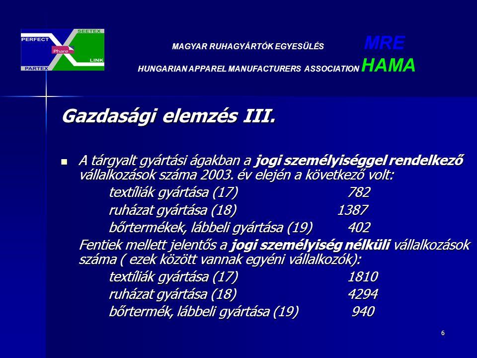 7 Gazdasági elemzés IV.A vizsgált gyártási ágak összességében (17+18+19) 2003.