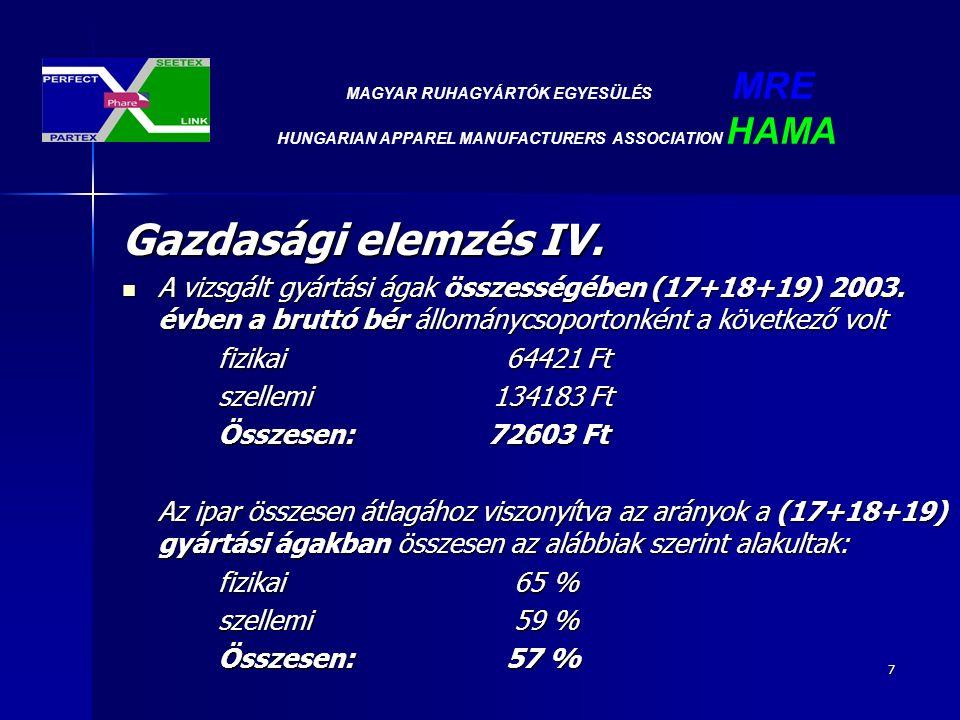 7 Gazdasági elemzés IV. A vizsgált gyártási ágak összességében (17+18+19) 2003.