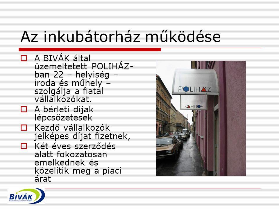 Az inkubátorház működése  A BIVÁK által üzemeltetett POLIHÁZ- ban 22 – helyiség – iroda és műhely – szolgálja a fiatal vállalkozókat.