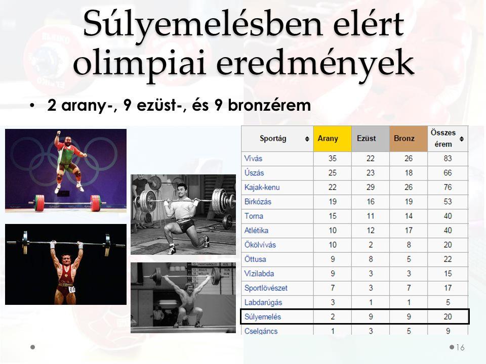 2 arany-, 9 ezüst-, és 9 bronzérem 16 Súlyemelésben elért olimpiai eredmények