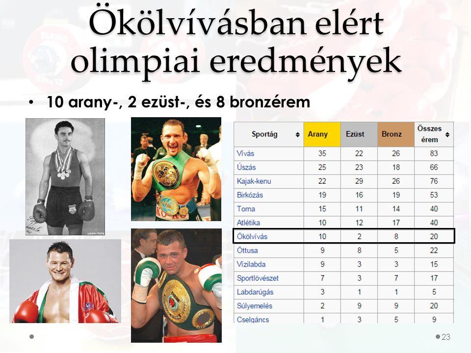 10 arany-, 2 ezüst-, és 8 bronzérem 23 Ökölvívásban elért olimpiai eredmények