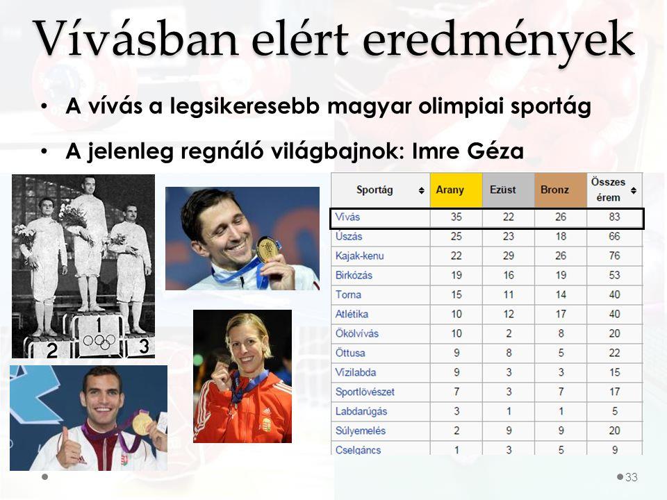 A vívás a legsikeresebb magyar olimpiai sportág A jelenleg regnáló világbajnok: Imre Géza 33 Vívásban elért eredmények