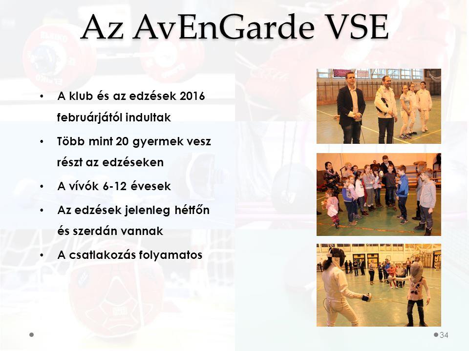 Az AvEnGarde VSE A klub és az edzések 2016 februárjától indultak Több mint 20 gyermek vesz részt az edzéseken A vívók 6-12 évesek Az edzések jelenleg hétfőn és szerdán vannak A csatlakozás folyamatos 34