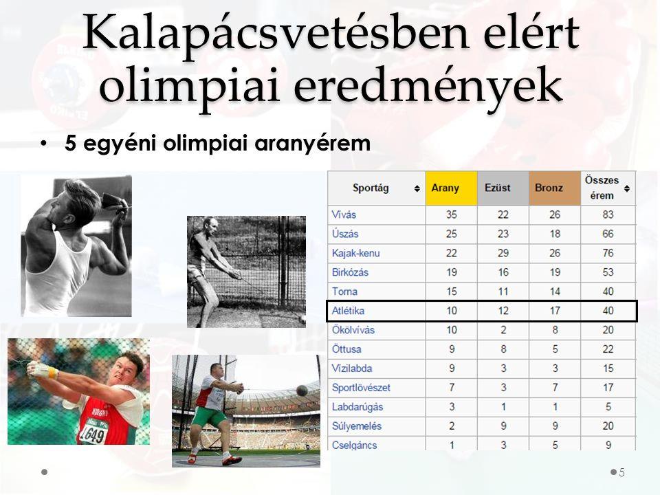 5 egyéni olimpiai aranyérem 5 Kalapácsvetésben elért olimpiai eredmények