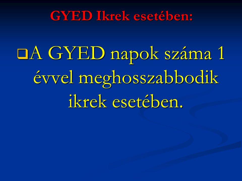 GYED Ikrek esetében:  A GYED napok száma 1 évvel meghosszabbodik ikrek esetében.