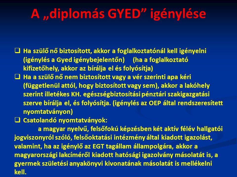 """A """"diplomás GYED igénylése   Ha szülő nő biztosított, akkor a foglalkoztatónál kell igényelni (igénylés a Gyed igénybejelentőn)(ha a foglalkoztató kifizetőhely, akkor az bírálja el és folyósítja)   Ha a szülő nő nem biztosított vagy a vér szerinti apa kéri (függetlenül attól, hogy biztosított vagy sem), akkor a lakóhely szerint illetékes KH."""