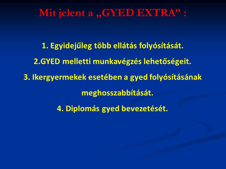 """Mit jelent a """"GYED EXTRA : 1. Egyidejűleg több ellátás folyósítását."""