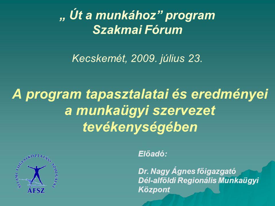 """A program tapasztalatai és eredményei a munkaügyi szervezet tevékenységében """" Út a munkához program Szakmai Fórum Kecskemét, 2009."""