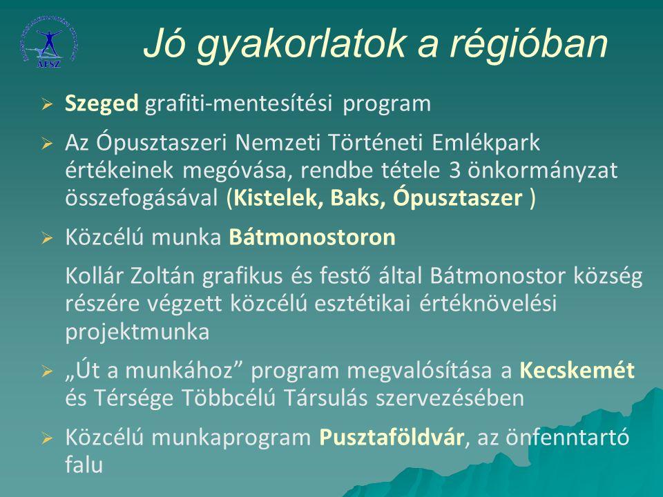 """Jó gyakorlatok a régióban   Szeged grafiti-mentesítési program   Az Ópusztaszeri Nemzeti Történeti Emlékpark értékeinek megóvása, rendbe tétele 3 önkormányzat összefogásával (Kistelek, Baks, Ópusztaszer )   Közcélú munka Bátmonostoron Kollár Zoltán grafikus és festő által Bátmonostor község részére végzett közcélú esztétikai értéknövelési projektmunka   """"Út a munkához program megvalósítása a Kecskemét és Térsége Többcélú Társulás szervezésében   Közcélú munkaprogram Pusztaföldvár, az önfenntartó falu"""