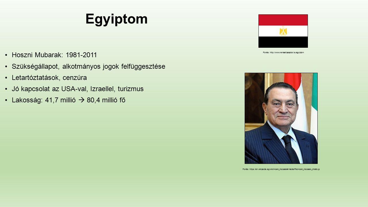 Egyiptom Hoszni Mubarak: 1981-2011 Szükségállapot, alkotmányos jogok felfüggesztése Letartóztatások, cenzúra Jó kapcsolat az USA-val, Izraellel, turizmus Lakosság: 41,7 millió  80,4 millió fő Forrás: http://www.nemzetizaszlok.hu/egyiptom Forrás: https://en.wikipedia.org/wiki/Hosni_Mubarak#/media/File:Hosni_Mubarak_ritratto.jp