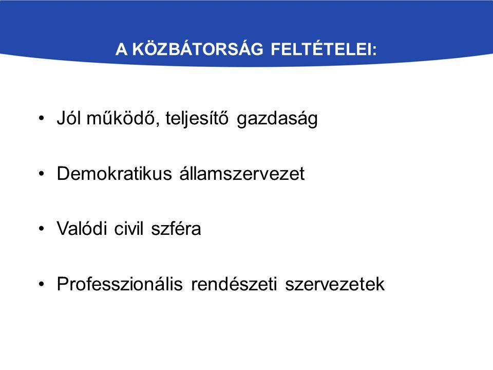 A KÖZBÁTORSÁG FELTÉTELEI: Jól működő, teljesítő gazdaság Demokratikus államszervezet Valódi civil szféra Professzionális rendészeti szervezetek