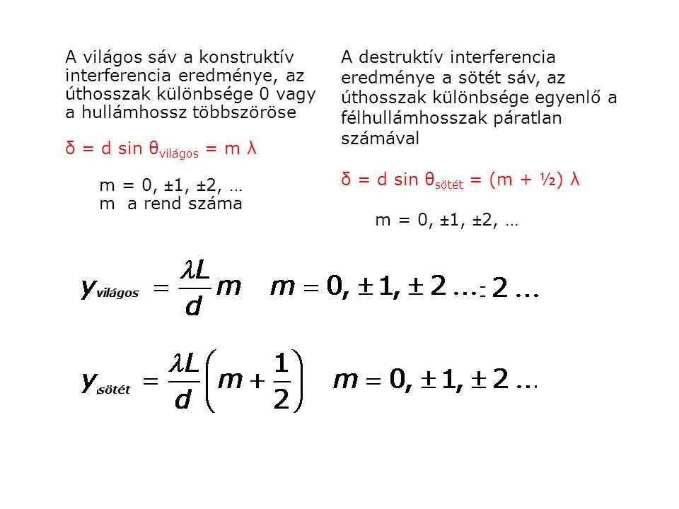 A világos sáv a konstruktív interferencia eredménye, az úthosszak különbsége 0 vagy a hullámhossz többszöröse δ = d sin θ világos = m λ m = 0, ±1, ±2, … m a rend száma A destruktív interferencia eredménye a sötét sáv, az úthosszak különbsége egyenlő a félhullámhosszak páratlan számával δ = d sin θ sötét = (m + ½) λ m = 0, ±1, ±2, …