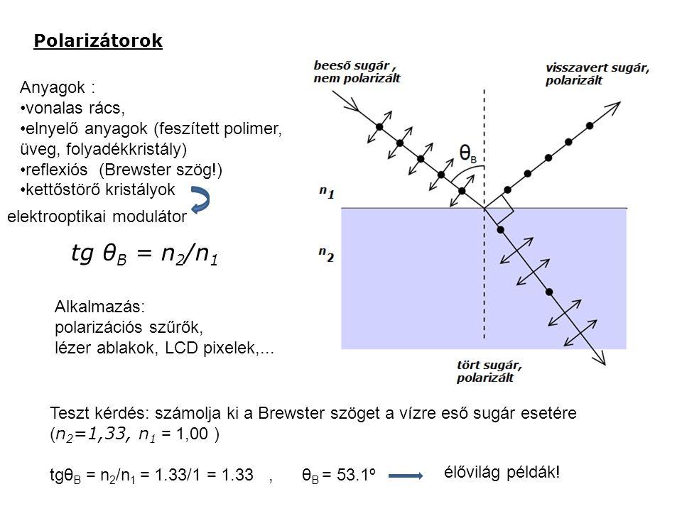 Polarizátorok Anyagok : vonalas rács, elnyelő anyagok (feszített polimer, üveg, folyadékkristály) reflexiós (Brewster szög!) kettőstörő kristályok tg θ B = n 2 /n 1 Alkalmazás: polarizációs szűrők, lézer ablakok, LCD pixelek,...