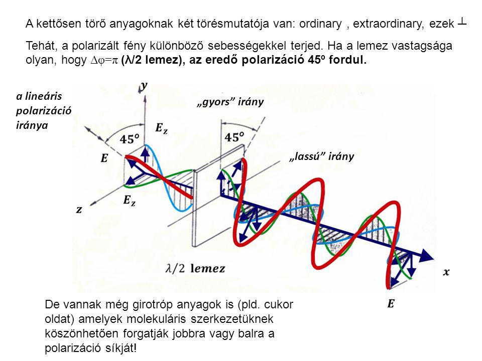 A kettősen törő anyagoknak két törésmutatója van: ordinary, extraordinary, ezek ┴ Tehát, a polarizált fény különböző sebességekkel terjed. Ha a lemez