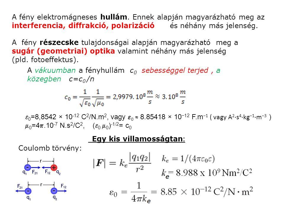 Monokromátor vázlata Monokromátor paraméterei: hullámhossz tartomány ( 1 - 2), rács sürűsége vonal/mm, relatív apertura D/F, hullámhossz felbontás +- x nm, rések szélessége, azok változási határai, fókusztávolsag F, diszperzió (hullámhossz tartomány / rés szélesség), felbontó képesség (S= 1+ 2/ 2( 2- 1) ).