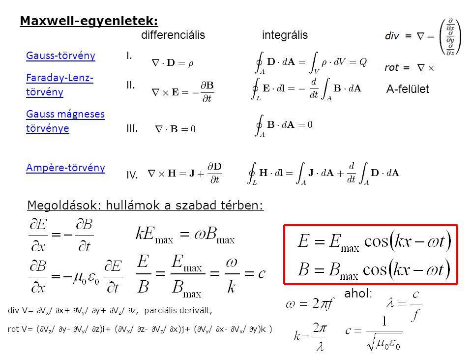 Gauss-törvényI. Faraday-Lenz- törvény II. Gauss mágneses törvényeIII. Ampère-törvény IV. Maxwell-egyenletek: differenciális integrális Megoldások: hul