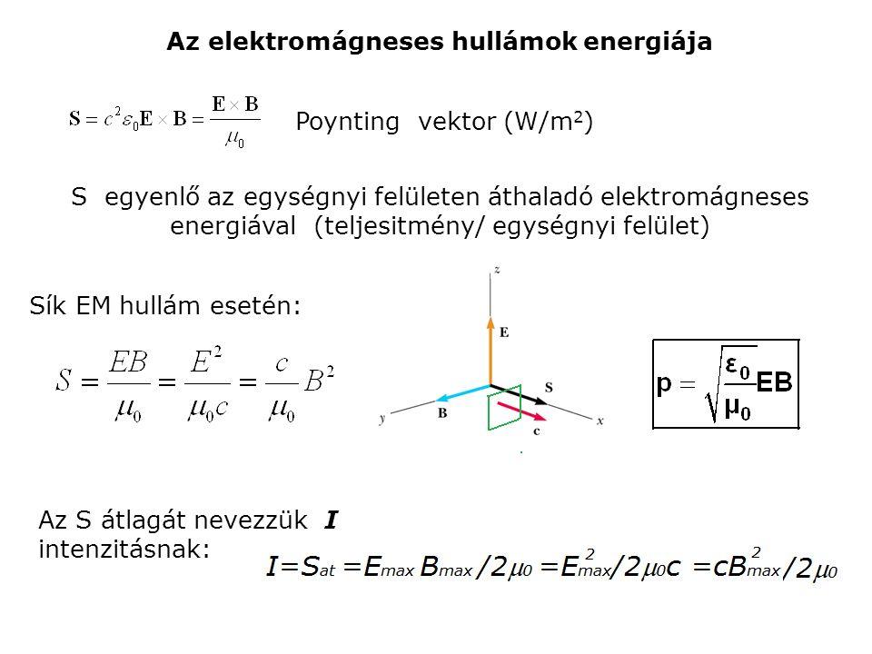 Az elektromágneses hullámok energiája Poynting vektor (W/m 2 ) Sík EM hullám esetén: Az S átlagát nevezzük I intenzitásnak: S egyenlő az egységnyi felületen áthaladó elektromágneses energiával (teljesitmény/ egységnyi felület)