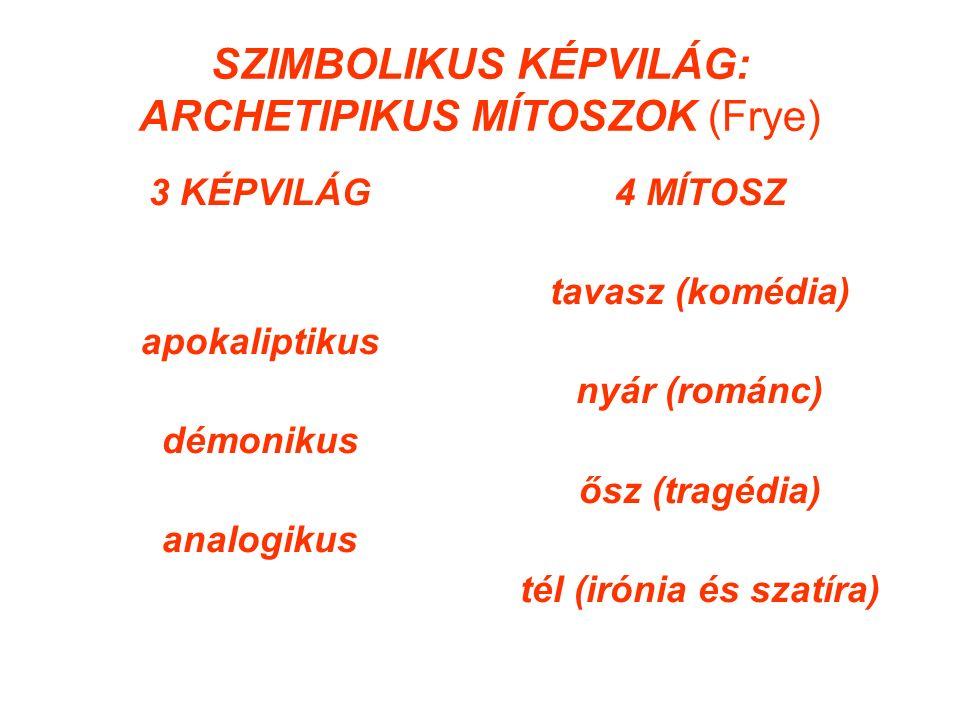 SZIMBOLIKUS KÉPVILÁG: ARCHETIPIKUS MÍTOSZOK (Frye) 3 KÉPVILÁG apokaliptikus démonikus analogikus 4 MÍTOSZ tavasz (komédia) nyár (románc) ősz (tragédia) tél (irónia és szatíra)