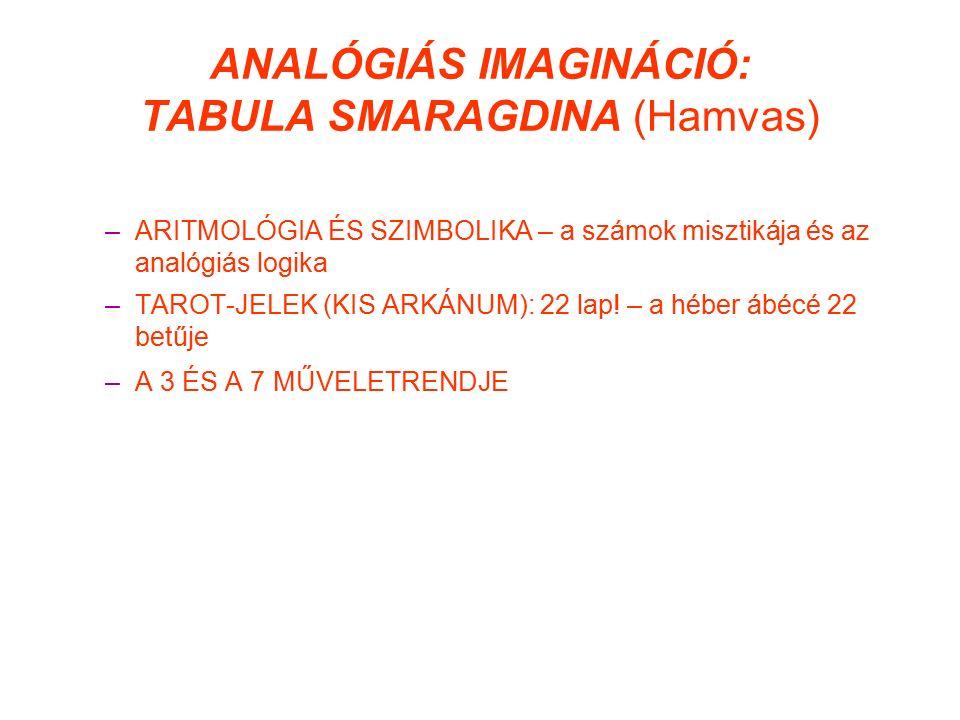 ANALÓGIÁS IMAGINÁCIÓ: TABULA SMARAGDINA (Hamvas) –ARITMOLÓGIA ÉS SZIMBOLIKA – a számok misztikája és az analógiás logika –TAROT-JELEK (KIS ARKÁNUM): 22 lap.