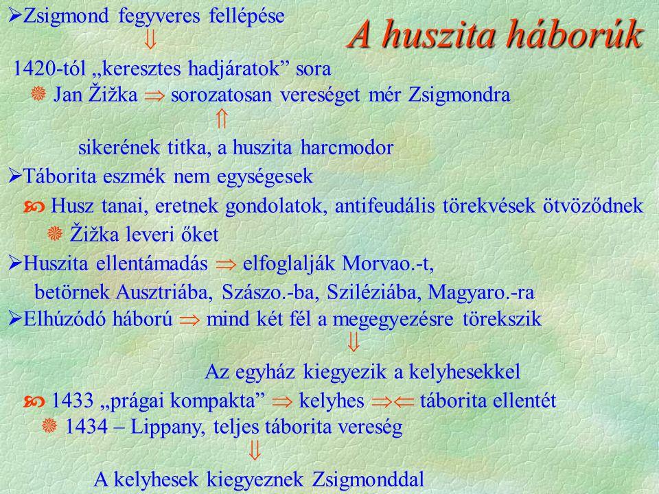 """ Zsigmond fegyveres fellépése  1420-tól """"keresztes hadjáratok sora  Jan Žižka  sorozatosan vereséget mér Zsigmondra  sikerének titka, a huszita harcmodor  Táborita eszmék nem egységesek  Husz tanai, eretnek gondolatok, antifeudális törekvések ötvöződnek  Žižka leveri őket  Huszita ellentámadás  elfoglalják Morvao.-t, betörnek Ausztriába, Szászo.-ba, Sziléziába, Magyaro.-ra  Elhúzódó háború  mind két fél a megegyezésre törekszik  Az egyház kiegyezik a kelyhesekkel  1433 """"prágai kompakta  kelyhes  táborita ellentét  1434 – Lippany, teljes táborita vereség  A kelyhesek kiegyeznek Zsigmonddal A huszita háborúk"""
