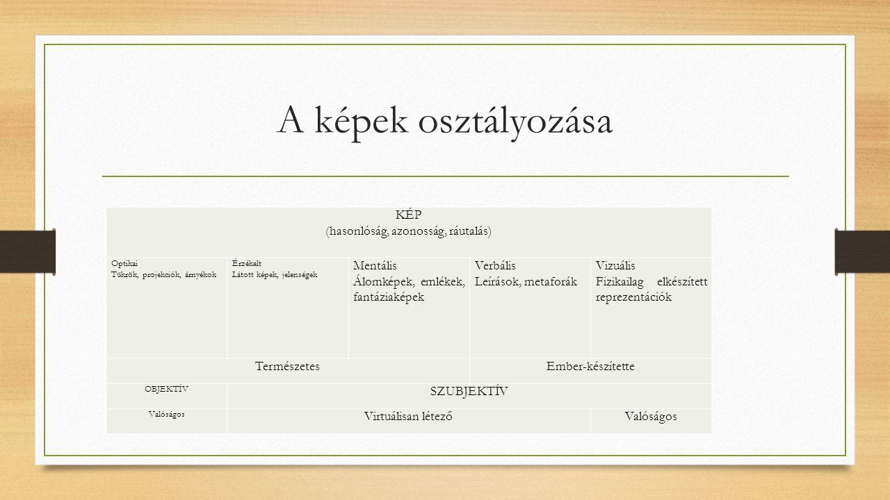 Ikonikus szemlélet Ikonikus képértelmet, amelynek az a sajátossága, hogy csak képileg működik, és nyelvileg csak pontatlanul lehet visszaadni.