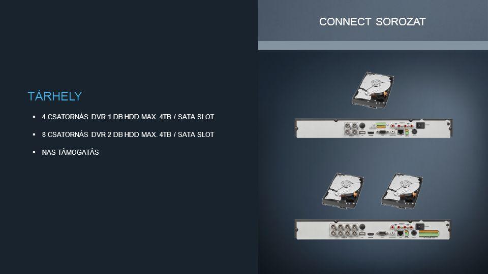 TÁRHELY  4 CSATORNÁS DVR 1 DB HDD MAX. 4TB / SATA SLOT  8 CSATORNÁS DVR 2 DB HDD MAX.