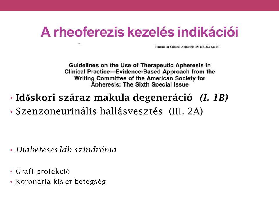 A rheoferezis kezelés indikációi Id ő skori száraz makula degeneráció (I.