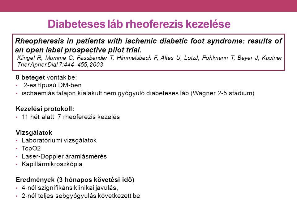 Diabeteses láb rheoferezis kezelése 8 beteget vontak be: 2-es típusú DM-ben ischaemiás talajon kialakult nem gyógyuló diabeteses láb (Wagner 2-5 stádium) Kezelési protokoll: 11 hét alatt 7 rheoferezis kezelés Vizsgálatok Laboratóriumi vizsgálatok TcpO2 Laser-Doppler áramlásmérés Kapillármikroszkópia Eredmények (3 hónapos követési idő) 4-nél szignifikáns klinikai javulás, 2-nél teljes sebgyógyulás következett be Rheopheresis in patients with ischemic diabetic foot syndrome: results of an open label prospective pilot trial.