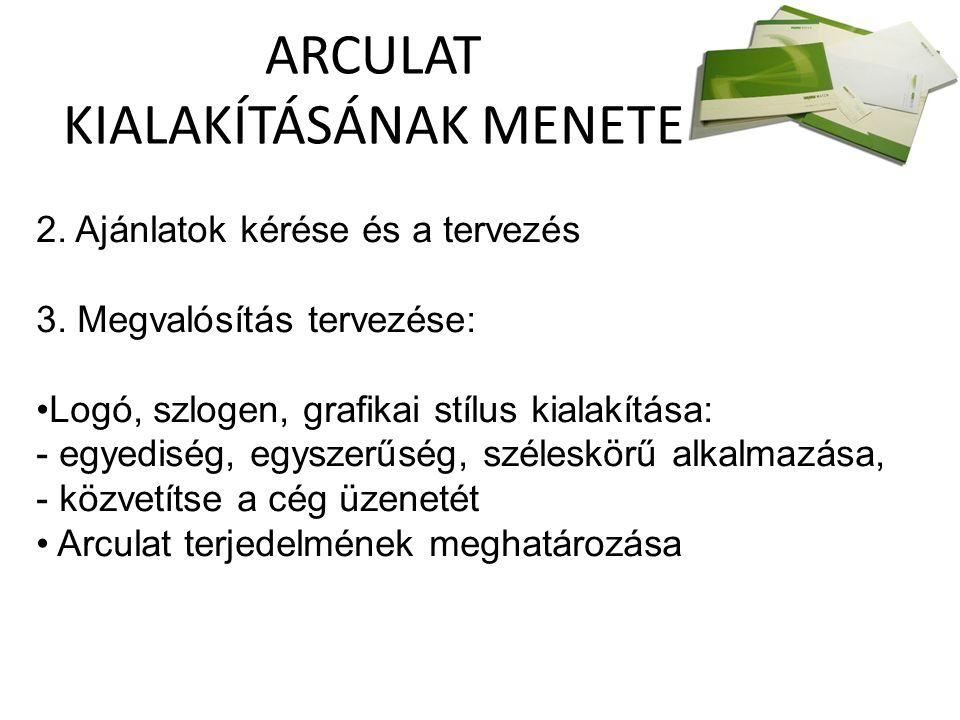 ARCULAT KIALAKÍTÁSÁNAK MENETE 2. Ajánlatok kérése és a tervezés 3.