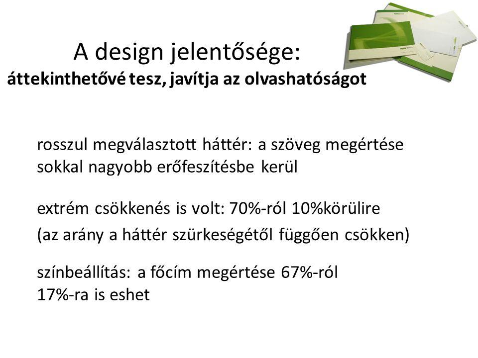 A design jelentősége: áttekinthetővé tesz, javítja az olvashatóságot rosszul megválasztott háttér: a szöveg megértése sokkal nagyobb erőfeszítésbe kerül extrém csökkenés is volt: 70%-ról 10%körülire (az arány a háttér szürkeségétől függően csökken) színbeállítás: a főcím megértése 67%-ról 17%-ra is eshet