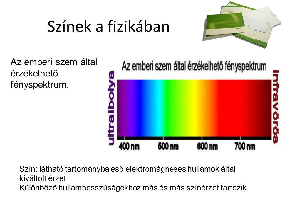 Színek a fizikában Az emberi szem által érzékelhető fényspektrum : Szín: látható tartományba eső elektromágneses hullámok által kiváltott érzet Különböző hullámhosszúságokhoz más és más színérzet tartozik