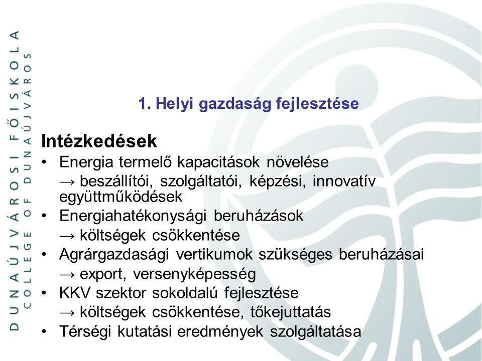 1. Helyi gazdaság fejlesztése Intézkedések Energia termelő kapacitások növelése → beszállítói, szolgáltatói, képzési, innovatív együttműködések Energi