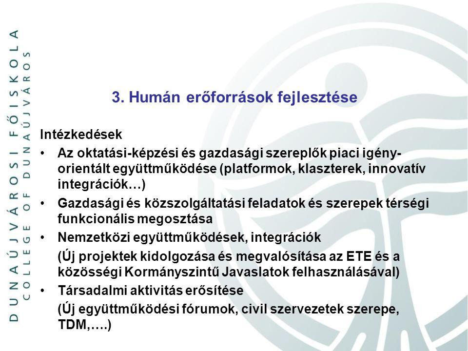 3. Humán erőforrások fejlesztése Intézkedések Az oktatási-képzési és gazdasági szereplők piaci igény- orientált együttműködése (platformok, klaszterek