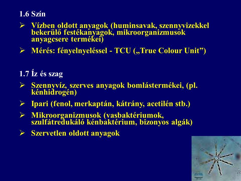 """1.6 Szín  Vízben oldott anyagok (huminsavak, szennyvizekkel bekerülő festékanyagok, mikroorganizmusok anyagcsere termékei)  Mérés: fényelnyeléssel - TCU (""""True Colour Unit ) 1.7 Íz és szag  Szennyvíz, szerves anyagok bomlástermékei, (pl."""