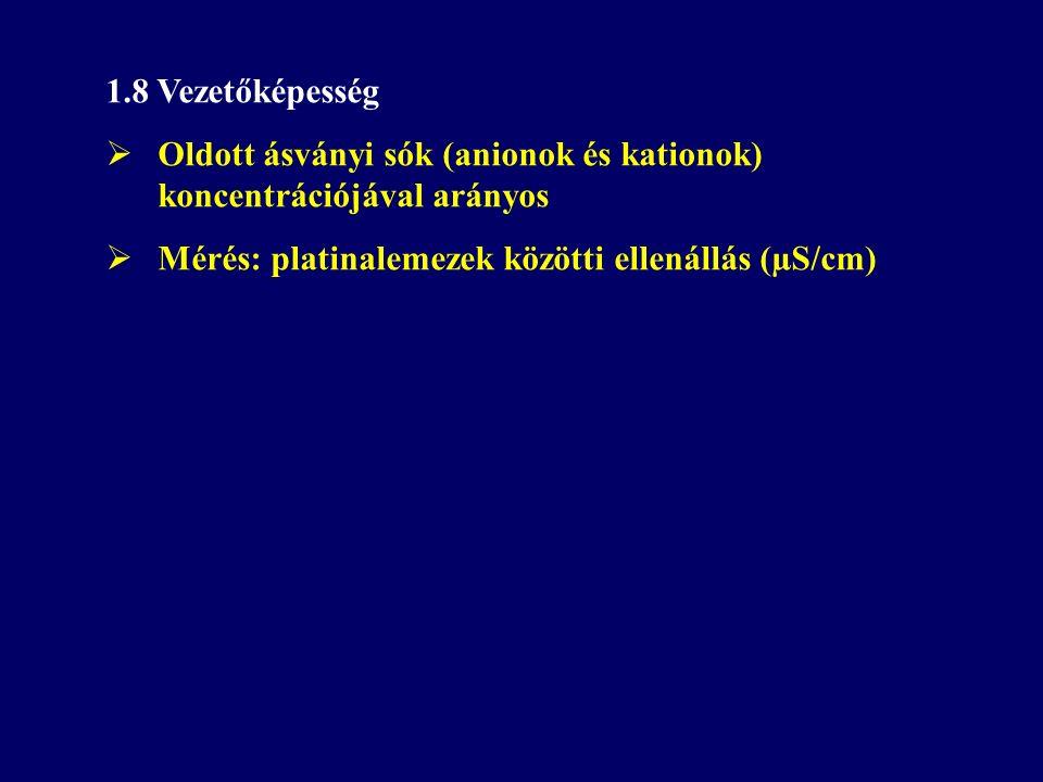 1.8 Vezetőképesség  Oldott ásványi sók (anionok és kationok) koncentrációjával arányos  Mérés: platinalemezek közötti ellenállás (µS/cm)