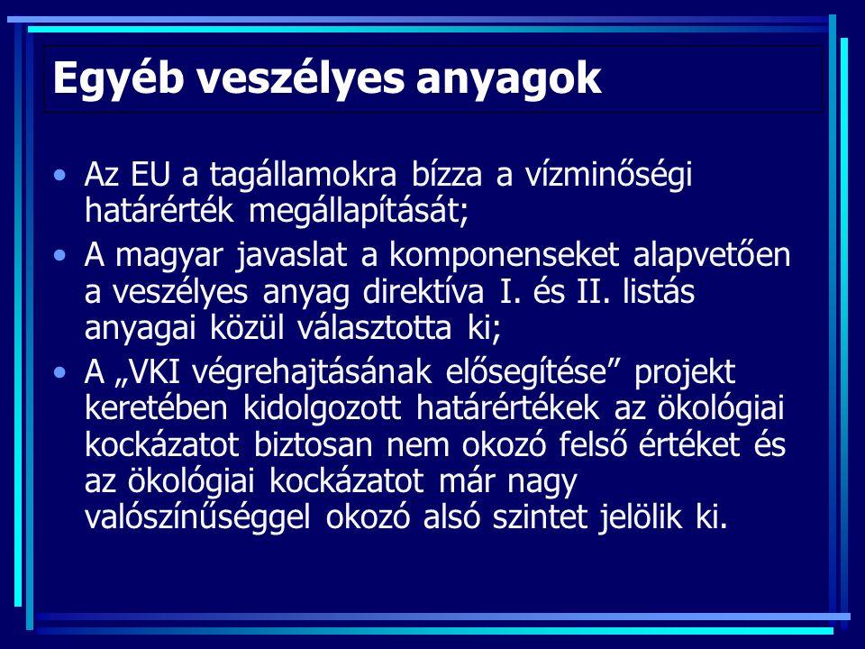 Egyéb veszélyes anyagok Az EU a tagállamokra bízza a vízminőségi határérték megállapítását; A magyar javaslat a komponenseket alapvetően a veszélyes anyag direktíva I.