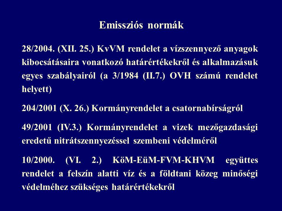 Emissziós normák 28/2004. (XII.