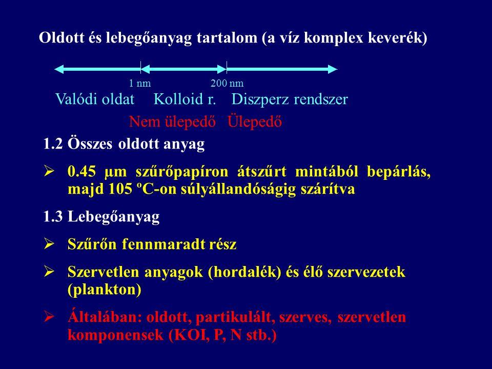 1.4 Zavarosság  Szerves és szervetlen lebegőanyagok, kolloid részecskék okozzák  Meghatározás: a lebegõ részecskék által szórt fény mérésével (nefelométerrel, NTU – Nephelometric Turbidity Unit ) 1.5 Átlátszóság  Fény elnyelése  Szín és zavarosság határozza meg  Fotikus zóna (eutrofizálódás)  Mérés: fotocella, Secchi korong