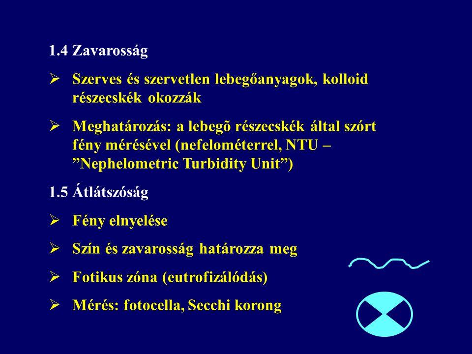 Baktériumok: Patogének (Vibrio cholerae - kolera, Shigella - vérhas, Esherichia coli - vastagbél, véd/de gyulladást is okoz, Salmonella - tífusz, Staphylococcus, Cyanobaktériumok stb.) Mérés: indikátor (patogének jelenlétére utaló) baktérium csoportok Összes coliform (TC) – talajban, üledékben található nem spórás, pálcika alakú baktériumok Fekál coliform (FC) – emberek és melegvérű állatok bélrendszeréből származó coli baktériumok (44.5 C-on tenyésztik, ahol a nem fekális eredetűek növekedése már gátolt) Fekál streptococcus (FS) – az emberi és állati zsigerekben élő baktériumok FC/FS > 4 emberi eredetű, FC/FS < 1 állati eredetű szennyezés Csíratesztek 3.