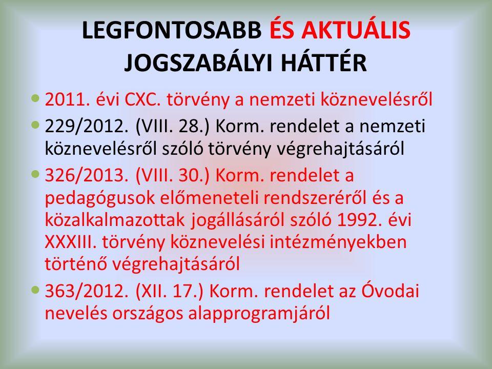 LEGFONTOSABB ÉS AKTUÁLIS JOGSZABÁLYI HÁTTÉR 2011. évi CXC.