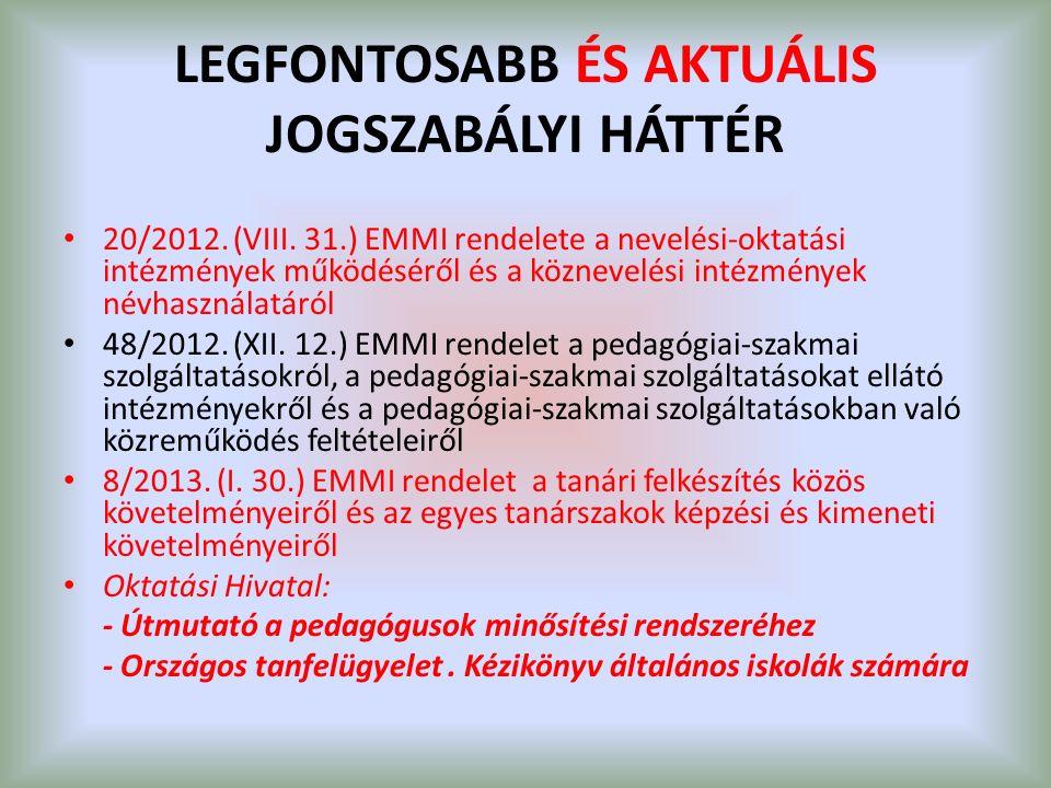 LEGFONTOSABB ÉS AKTUÁLIS JOGSZABÁLYI HÁTTÉR 20/2012.