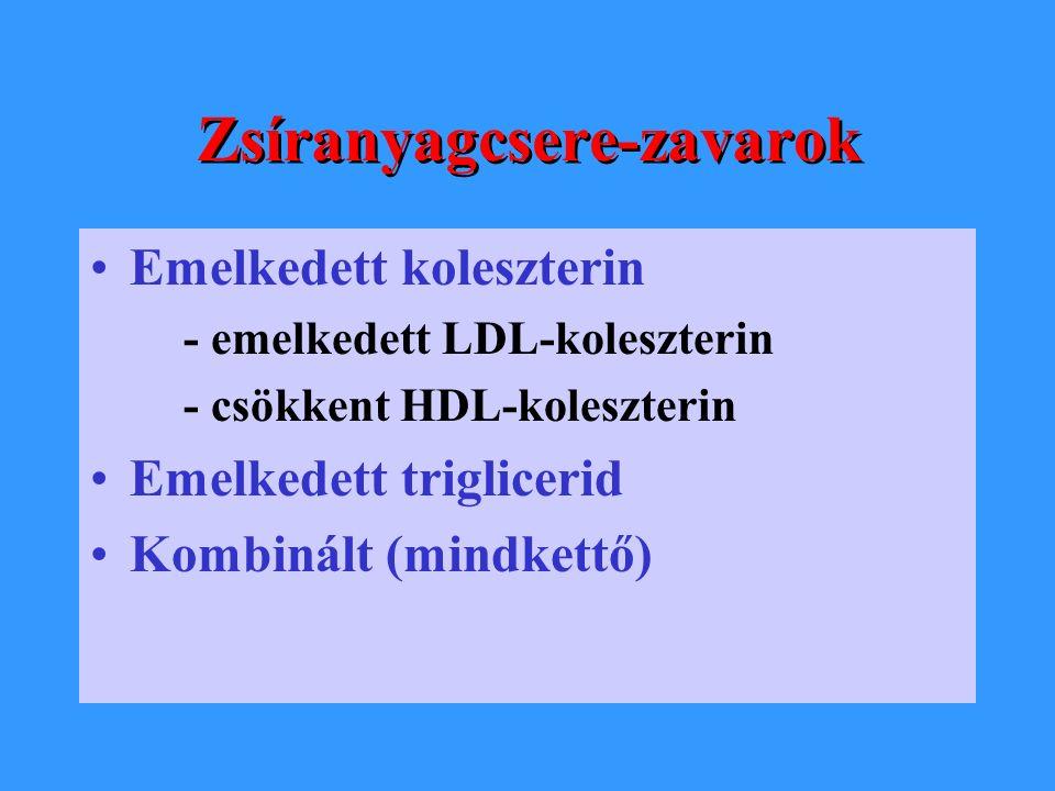 Fő zsírfajták Triglicerid - energia tárolás - energia biztosítás Koleszterin - sejtfal alkotó - hormon alapanyag - epe előanyag