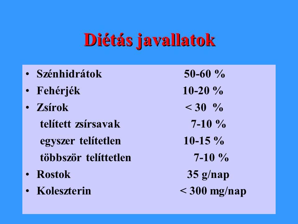 Csodálatos diéták Testkontroll Atkins-diéta Pritkin-diéta Grépfruit diéta Vércsoport diéta Választódiéta