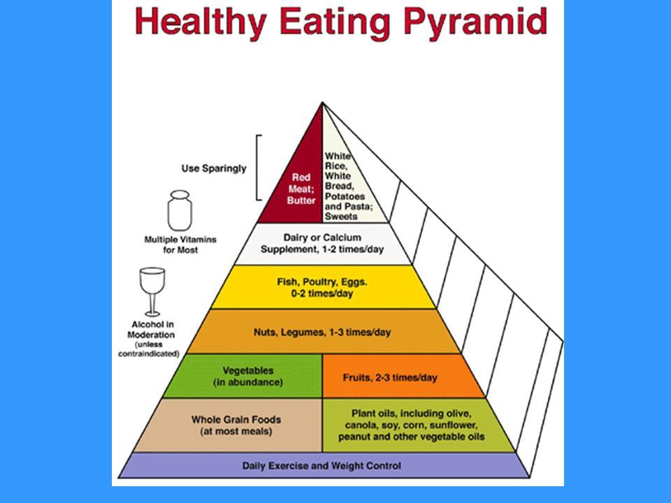 Diétás javallatok Szénhidrátok 50-60 % Fehérjék 10-20 % Zsírok < 30 % telített zsírsavak 7-10 % egyszer telítetlen 10-15 % többször telíttetlen 7-10 %