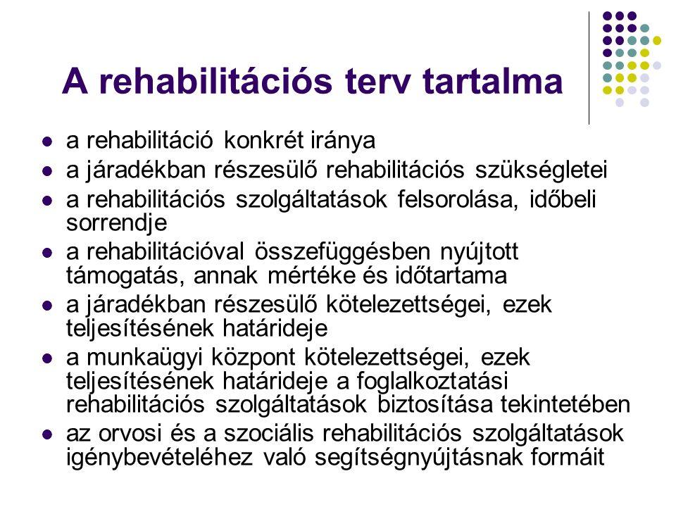 A rehabilitációs terv tartalma a rehabilitáció konkrét iránya a járadékban részesülő rehabilitációs szükségletei a rehabilitációs szolgáltatások felsorolása, időbeli sorrendje a rehabilitációval összefüggésben nyújtott támogatás, annak mértéke és időtartama a járadékban részesülő kötelezettségei, ezek teljesítésének határideje a munkaügyi központ kötelezettségei, ezek teljesítésének határideje a foglalkoztatási rehabilitációs szolgáltatások biztosítása tekintetében az orvosi és a szociális rehabilitációs szolgáltatások igénybevételéhez való segítségnyújtásnak formáit