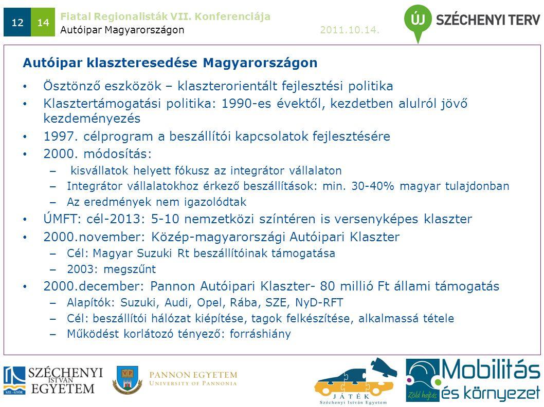 Fiatal Regionalisták VII. Konferenciája 2011.10.14. 1214 Ösztönző eszközök – klaszterorientált fejlesztési politika Klasztertámogatási politika: 1990-